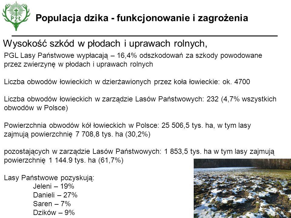 Wysokość szkód w płodach i uprawach rolnych, Populacja dzika - funkcjonowanie i zagrożenia PGL Lasy Państwowe wypłacają – 16,4% odszkodowań za szkody