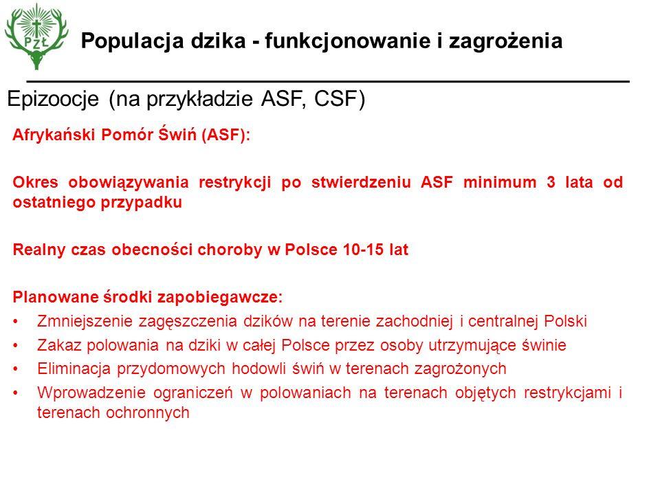Epizoocje (na przykładzie ASF, CSF) Populacja dzika - funkcjonowanie i zagrożenia Afrykański Pomór Świń (ASF): Okres obowiązywania restrykcji po stwie
