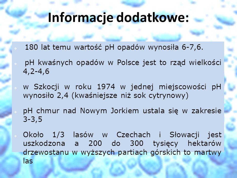 Informacje dodatkowe:  180 lat temu wartość pH opadów wynosiła 6-7,6.  pH kwaśnych opadów w Polsce jest to rząd wielkości 4,2-4,6  w Szkocji w roku