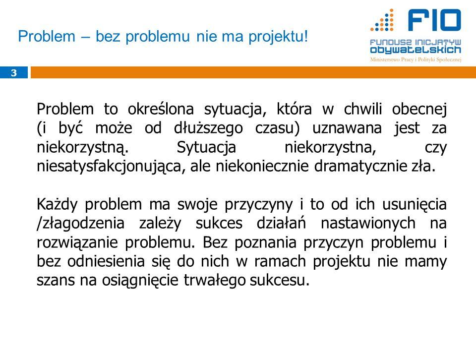 Problem – . bez problemu nie ma projektu.