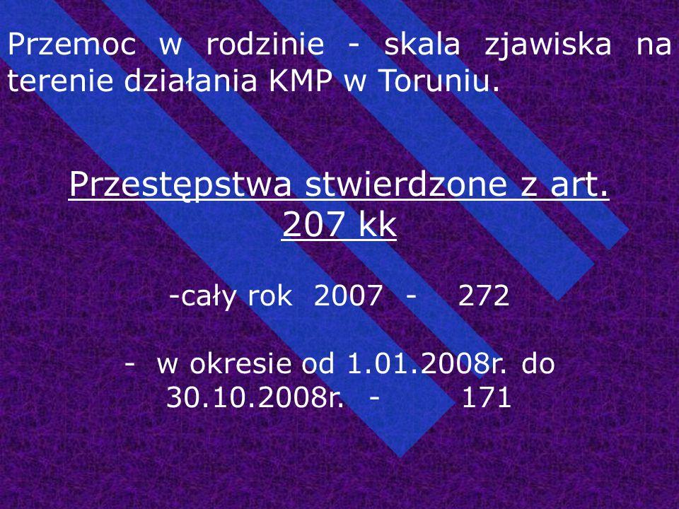 Przemoc w rodzinie - skala zjawiska na terenie działania KMP w Toruniu. Przestępstwa stwierdzone z art. 207 kk -cały rok 2007 - 272 - w okresie od 1.0