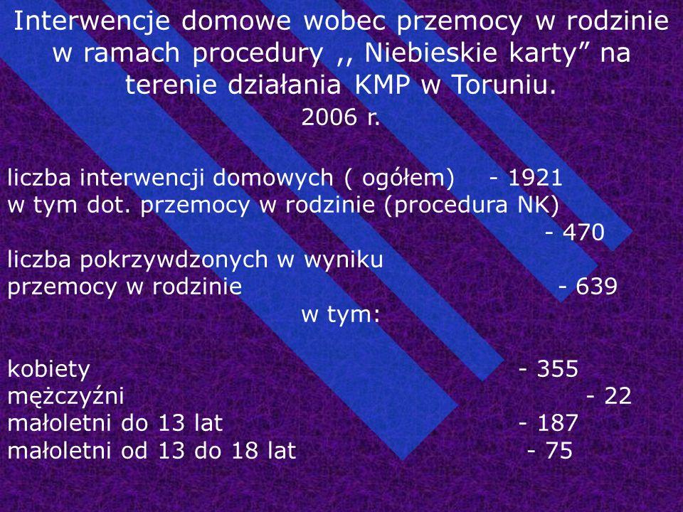 """Interwencje domowe wobec przemocy w rodzinie w ramach procedury,, Niebieskie karty"""" na terenie działania KMP w Toruniu. 2006 r. liczba interwencji dom"""