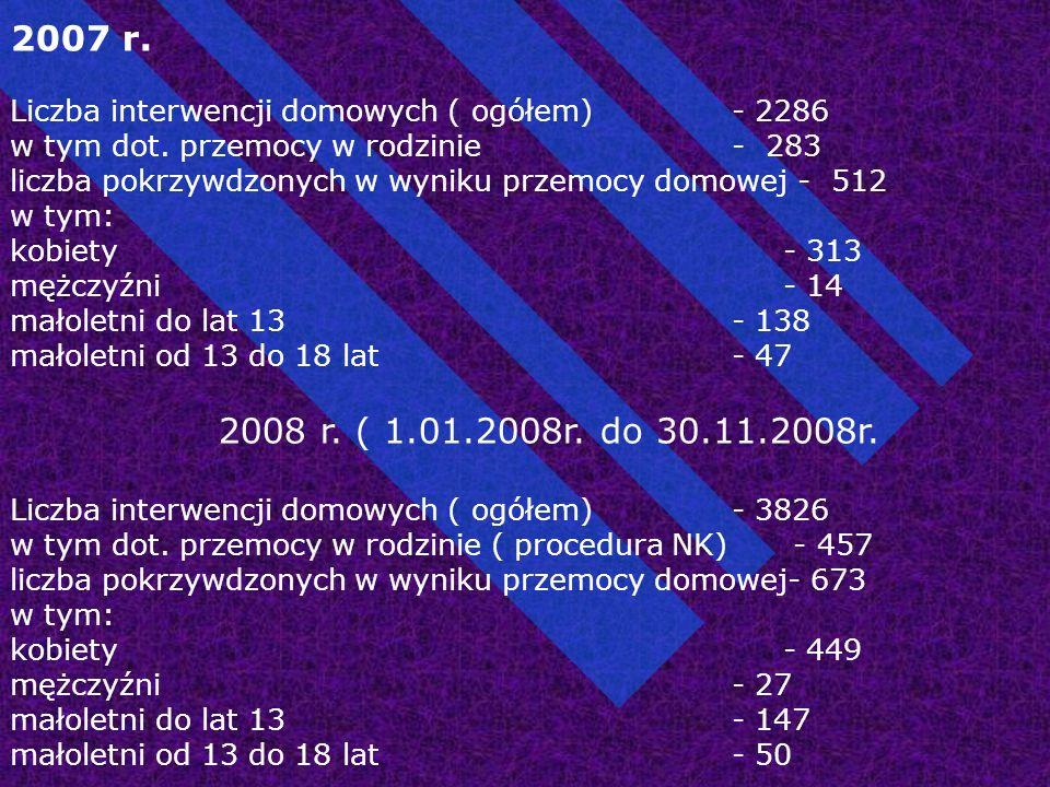 2007 r. Liczba interwencji domowych ( ogółem) - 2286 w tym dot. przemocy w rodzinie - 283 liczba pokrzywdzonych w wyniku przemocy domowej - 512 w tym: