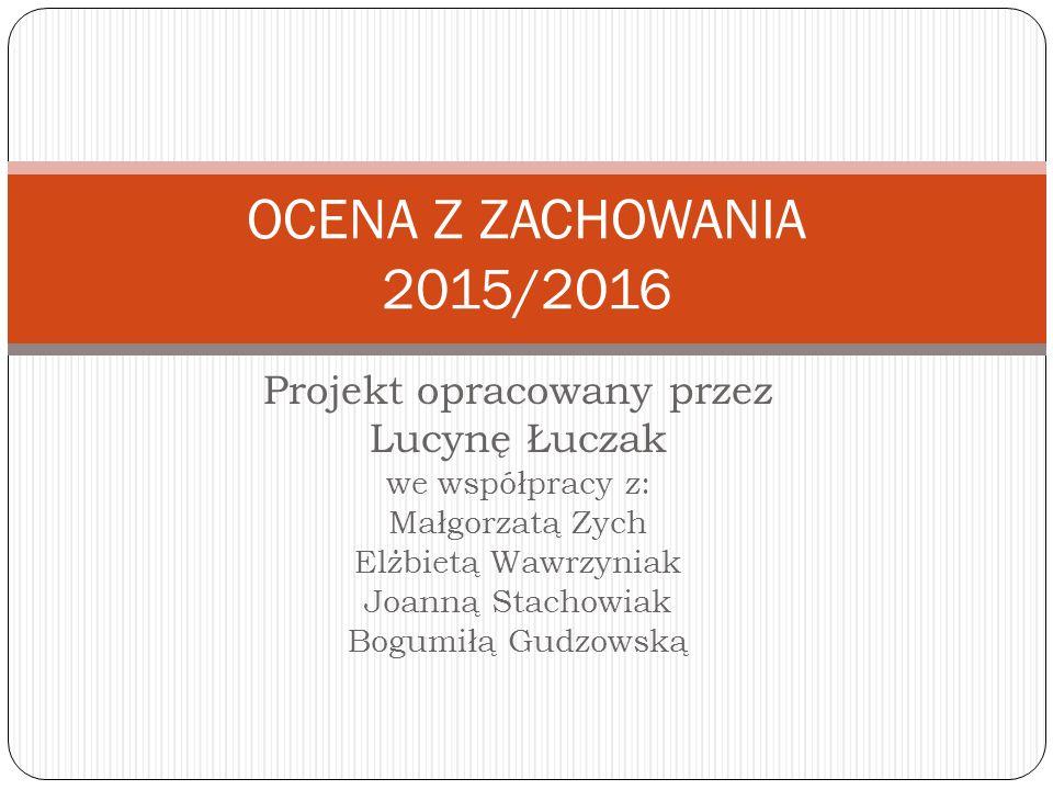 Projekt opracowany przez Lucynę Łuczak we współpracy z: Małgorzatą Zych Elżbietą Wawrzyniak Joanną Stachowiak Bogumiłą Gudzowską OCENA Z ZACHOWANIA 20