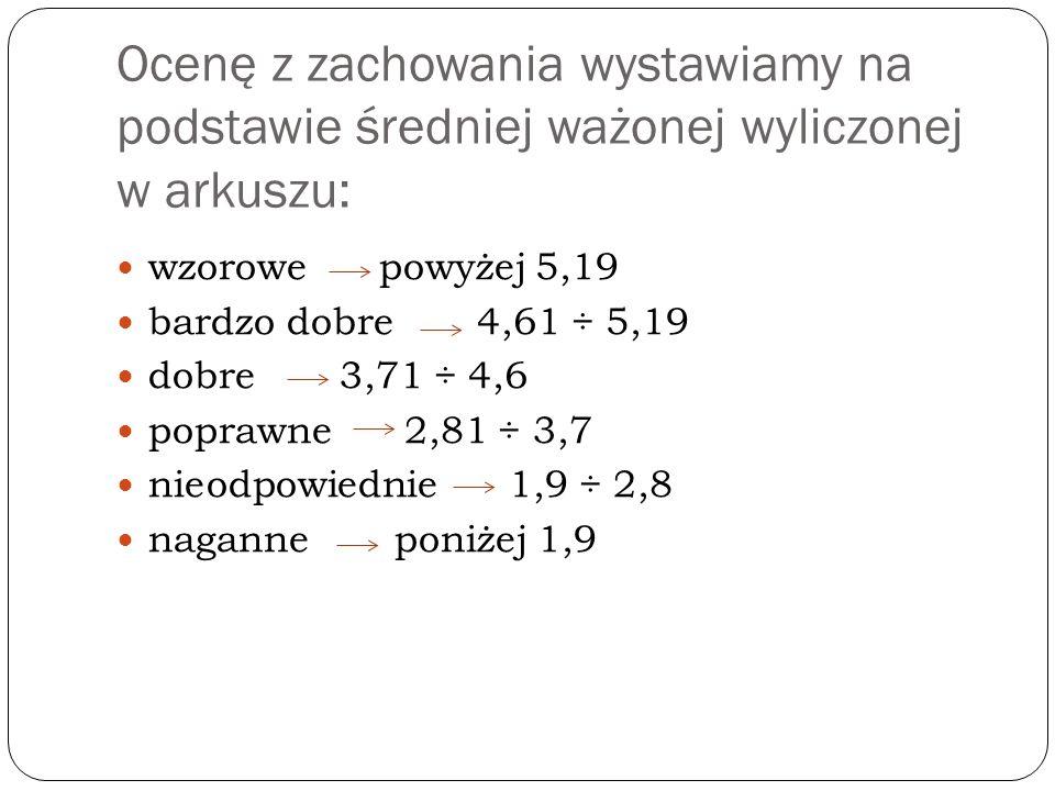 Ocenę z zachowania wystawiamy na podstawie średniej ważonej wyliczonej w arkuszu: wzorowe powyżej 5,19 bardzo dobre 4,61 ÷ 5,19 dobre 3,71 ÷ 4,6 popra
