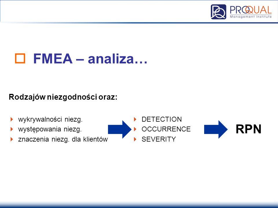  FMEA – analiza…  DETECTION  OCCURRENCE  SEVERITY Rodzajów niezgodności oraz:  wykrywalności niezg.  występowania niezg.  znaczenia niezg. dla