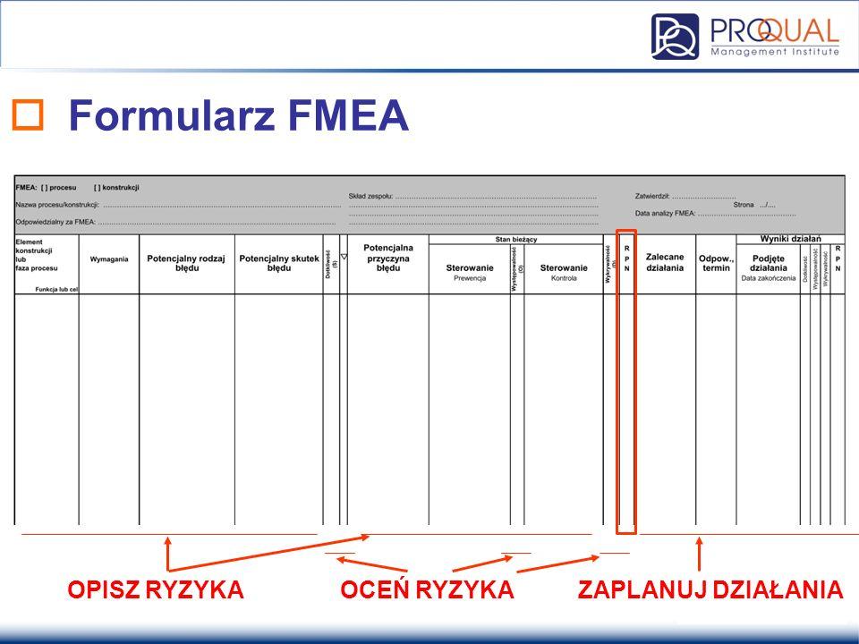  Formularz FMEA OPISZ RYZYKAOCEŃ RYZYKAZAPLANUJ DZIAŁANIA