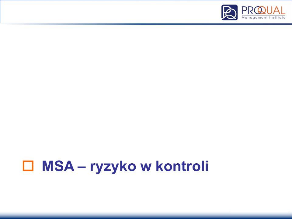  MSA – ryzyko w kontroli