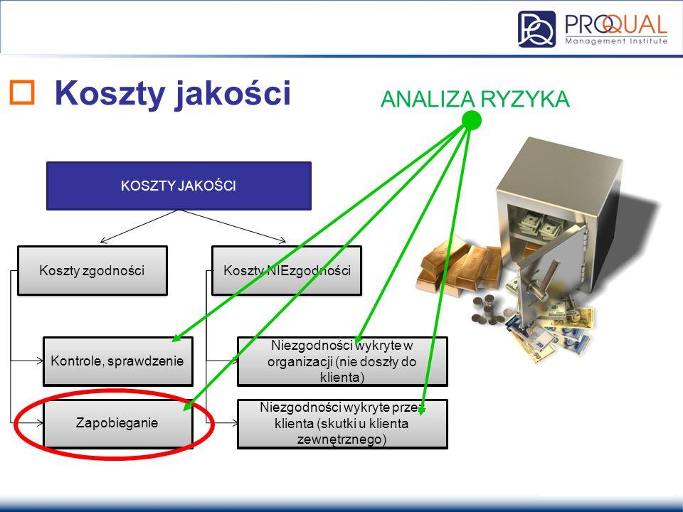  Czynniki ryzyka przy kontroli S– W– I– P– E– standard workpiece instrument person / procedure environment SWIPE – (ang.) zamachnięcie się, cios