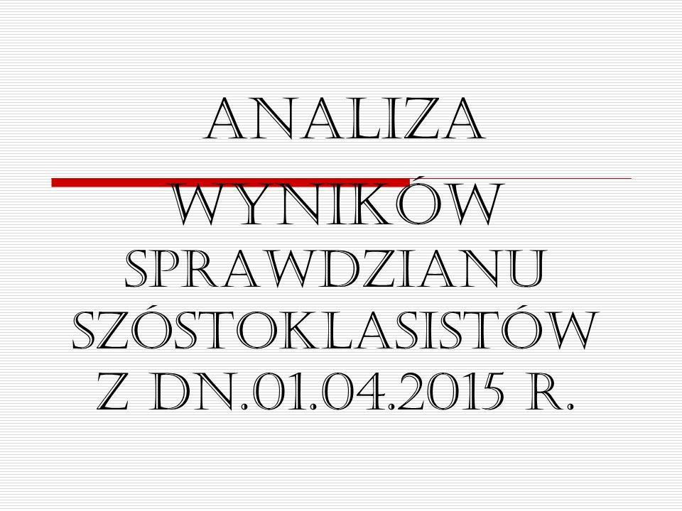 wyników sprawdzianu szóstoklasistów z dn.01.04.2015 r. Analiza