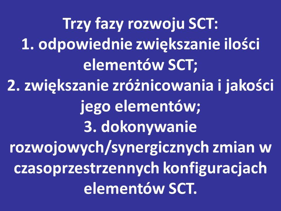 Trzy fazy rozwoju SCT: 1.odpowiednie zwiększanie ilości elementów SCT; 2.
