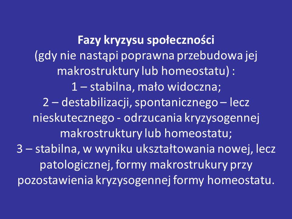 Fazy kryzysu społeczności (gdy nie nastąpi poprawna przebudowa jej makrostruktury lub homeostatu) : 1 – stabilna, mało widoczna; 2 – destabilizacji, spontanicznego – lecz nieskutecznego - odrzucania kryzysogennej makrostruktury lub homeostatu; 3 – stabilna, w wyniku ukształtowania nowej, lecz patologicznej, formy makrostrukury przy pozostawienia kryzysogennej formy homeostatu.