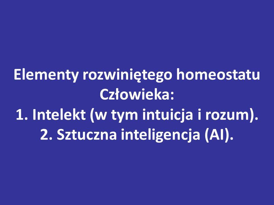 Elementy rozwiniętego homeostatu Człowieka: 1.Intelekt (w tym intuicja i rozum).