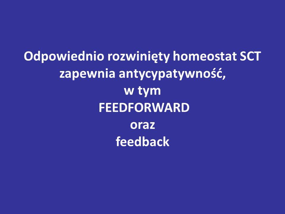 Odpowiednio rozwinięty homeostat SCT zapewnia antycypatywność, w tym FEEDFORWARD oraz feedback