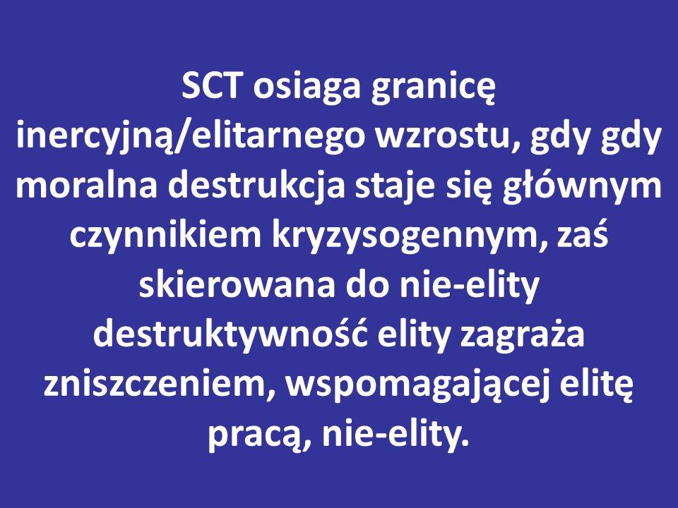 SCT osiaga granicę inercyjną/elitarnego wzrostu, gdy gdy moralna destrukcja staje się głównym czynnikiem kryzysogennym, zaś skierowana do nie-elity destruktywność elity zagraża zniszczeniem, wspomagającej elitę pracą, nie-elity.