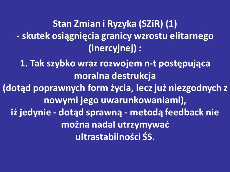 Stan Zmian i Ryzyka (SZiR) (1) - skutek osiągnięcia granicy wzrostu elitarnego (inercyjnej) : 1.