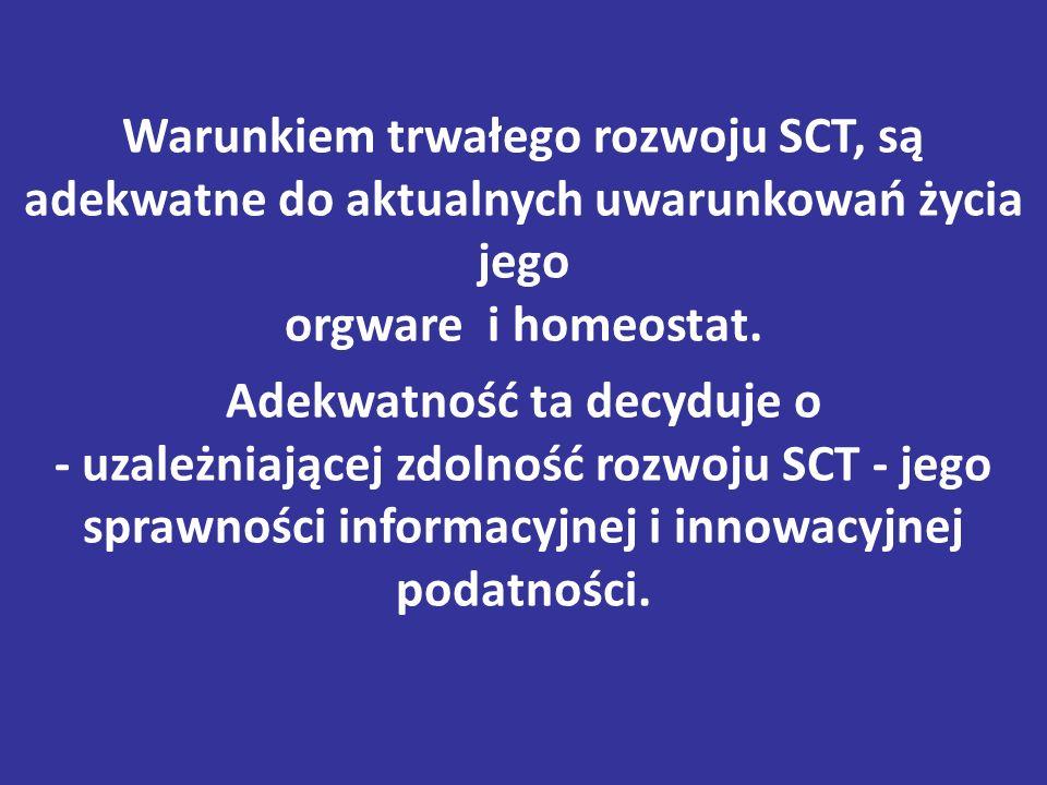 Warunkiem trwałego rozwoju SCT, są adekwatne do aktualnych uwarunkowań życia jego orgware i homeostat.
