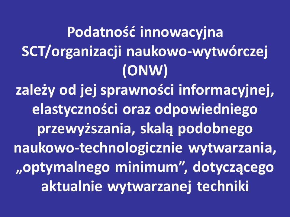 """Podatność innowacyjna SCT/organizacji naukowo-wytwórczej (ONW) zależy od jej sprawności informacyjnej, elastyczności oraz odpowiedniego przewyższania, skalą podobnego naukowo-technologicznie wytwarzania, """"optymalnego minimum , dotyczącego aktualnie wytwarzanej techniki"""