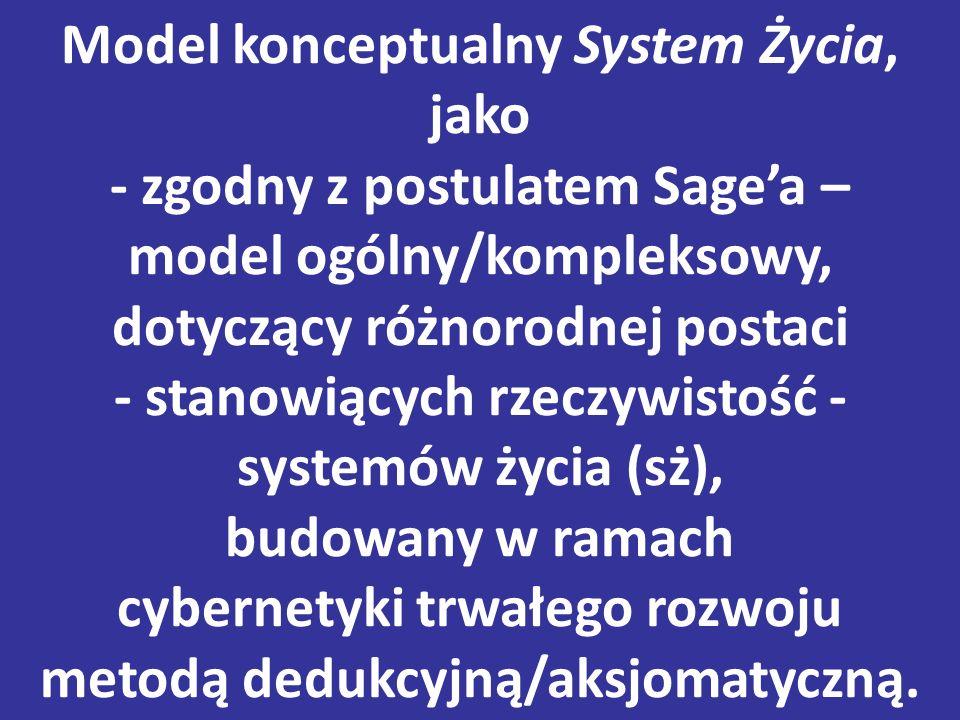 Model konceptualny System Życia, jako - zgodny z postulatem Sage'a – model ogólny/kompleksowy, dotyczący różnorodnej postaci - stanowiących rzeczywistość - systemów życia (sż), budowany w ramach cybernetyki trwałego rozwoju metodą dedukcyjną/aksjomatyczną.