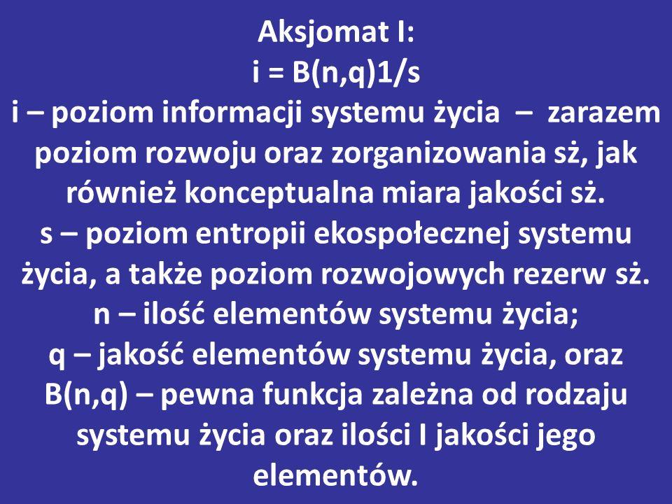 Aksjomat I: i = B(n,q)1/s i – poziom informacji systemu życia – zarazem poziom rozwoju oraz zorganizowania sż, jak również konceptualna miara jakości sż.