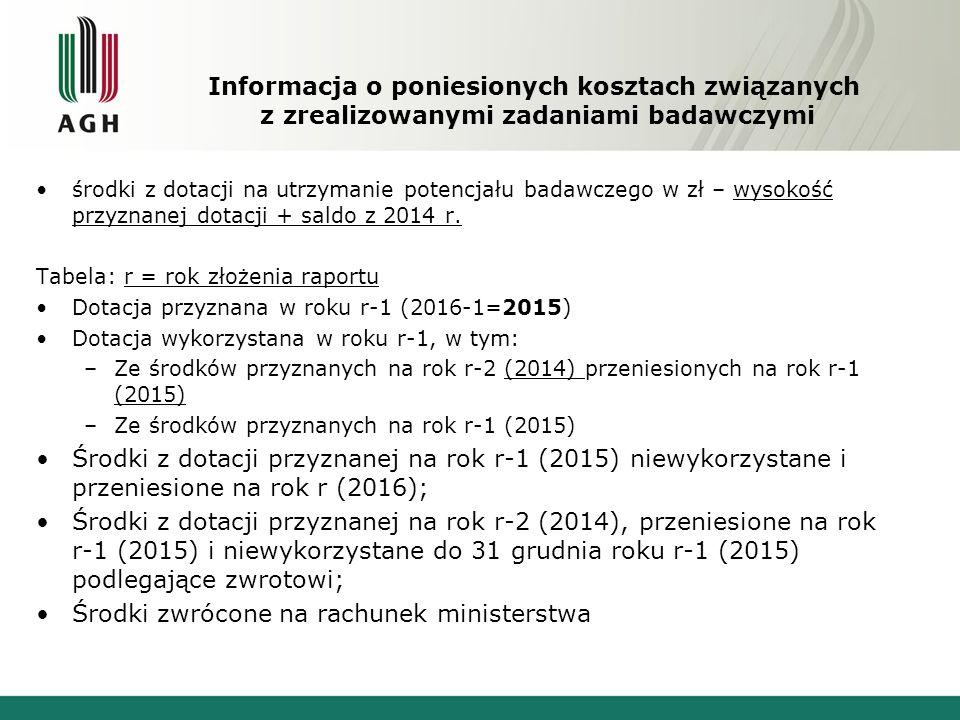 Informacja o poniesionych kosztach związanych z zrealizowanymi zadaniami badawczymi środki z dotacji na utrzymanie potencjału badawczego w zł – wysokość przyznanej dotacji + saldo z 2014 r.