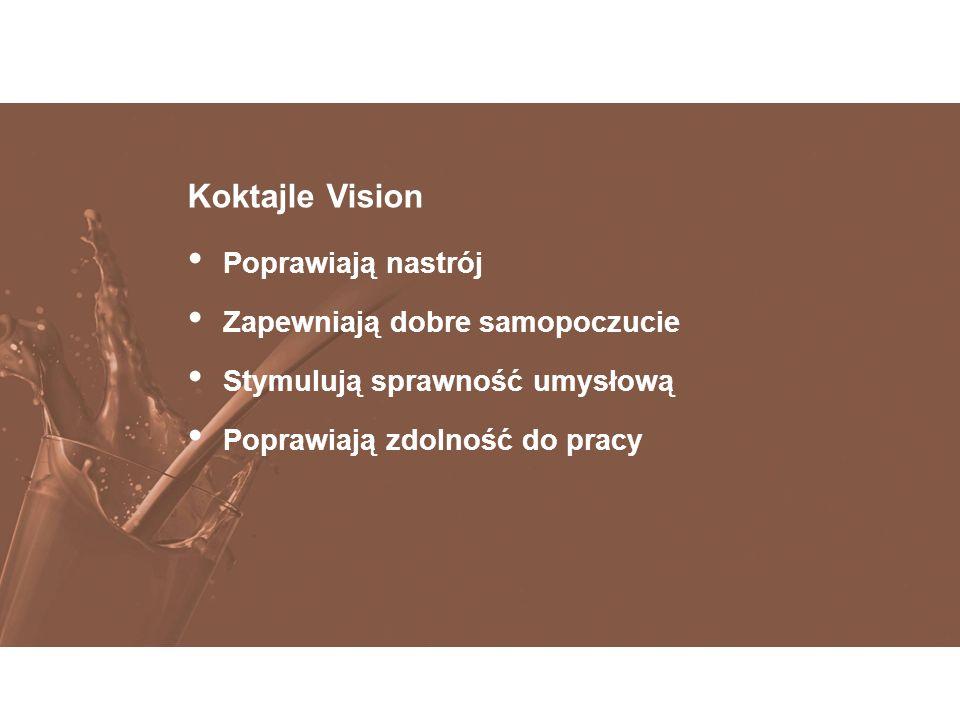 Koktajle Vision Poprawiają nastrój Zapewniają dobre samopoczucie Stymulują sprawność umysłową Poprawiają zdolność do pracy
