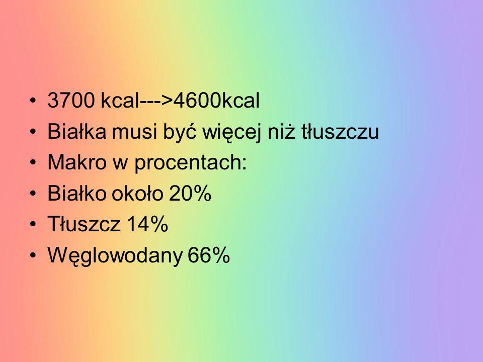 3700 kcal--->4600kcal Białka musi być więcej niż tłuszczu Makro w procentach: Białko około 20% Tłuszcz 14% Węglowodany 66%