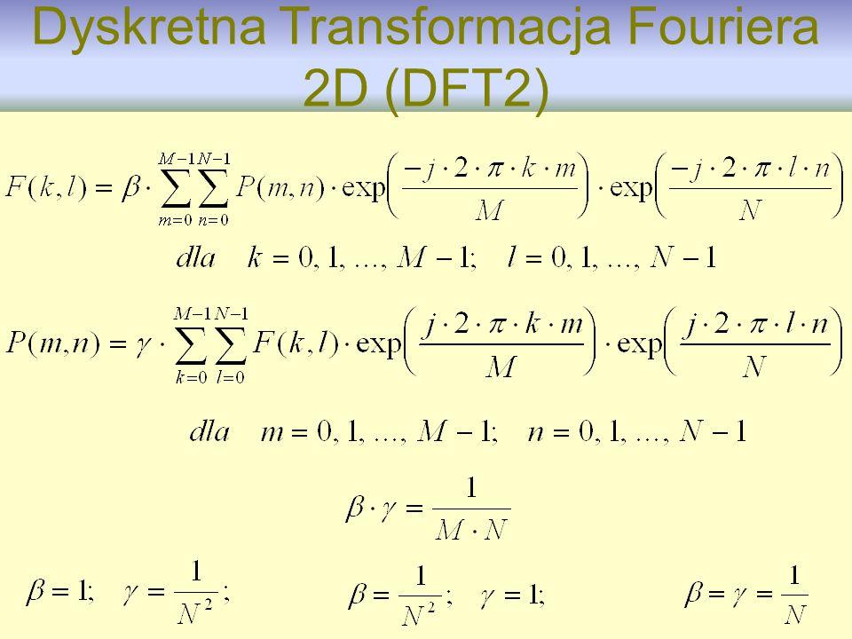 Dyskretna Transformacja Fouriera 2D (DFT2)