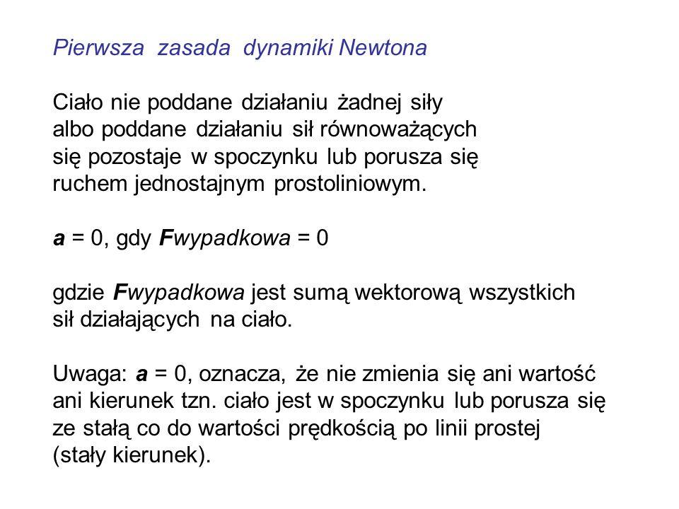 Pierwsza zasada dynamiki Newtona Ciało nie poddane działaniu żadnej siły albo poddane działaniu sił równoważących się pozostaje w spoczynku lub porusz