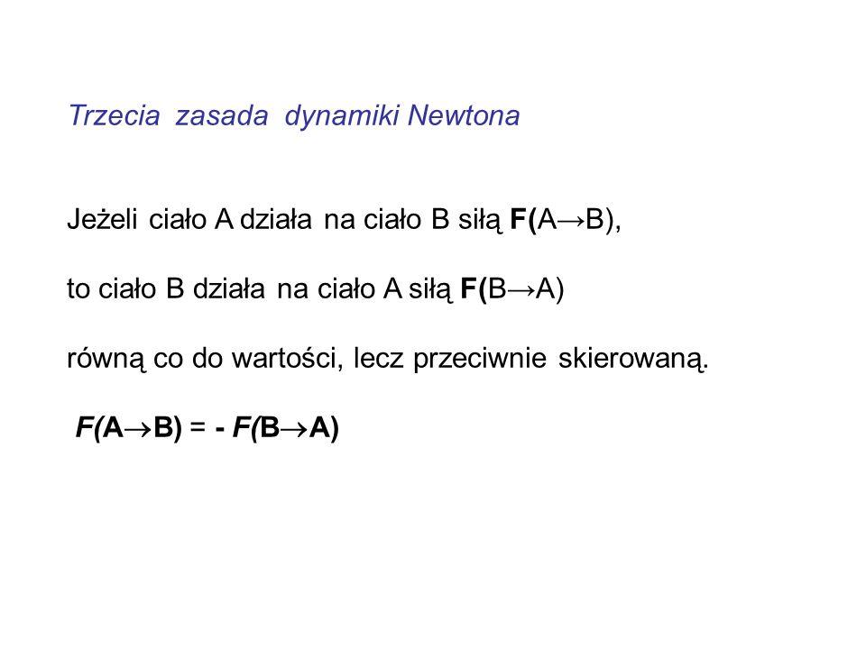Trzecia zasada dynamiki Newtona Jeżeli ciało A działa na ciało B siłą F(A→B), to ciało B działa na ciało A siłą F(B→A) równą co do wartości, lecz przeciwnie skierowaną.