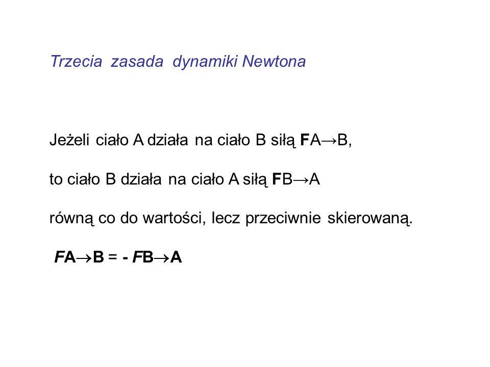 Trzecia zasada dynamiki Newtona Jeżeli ciało A działa na ciało B siłą FA→B, to ciało B działa na ciało A siłą FB→A równą co do wartości, lecz przeciwnie skierowaną.