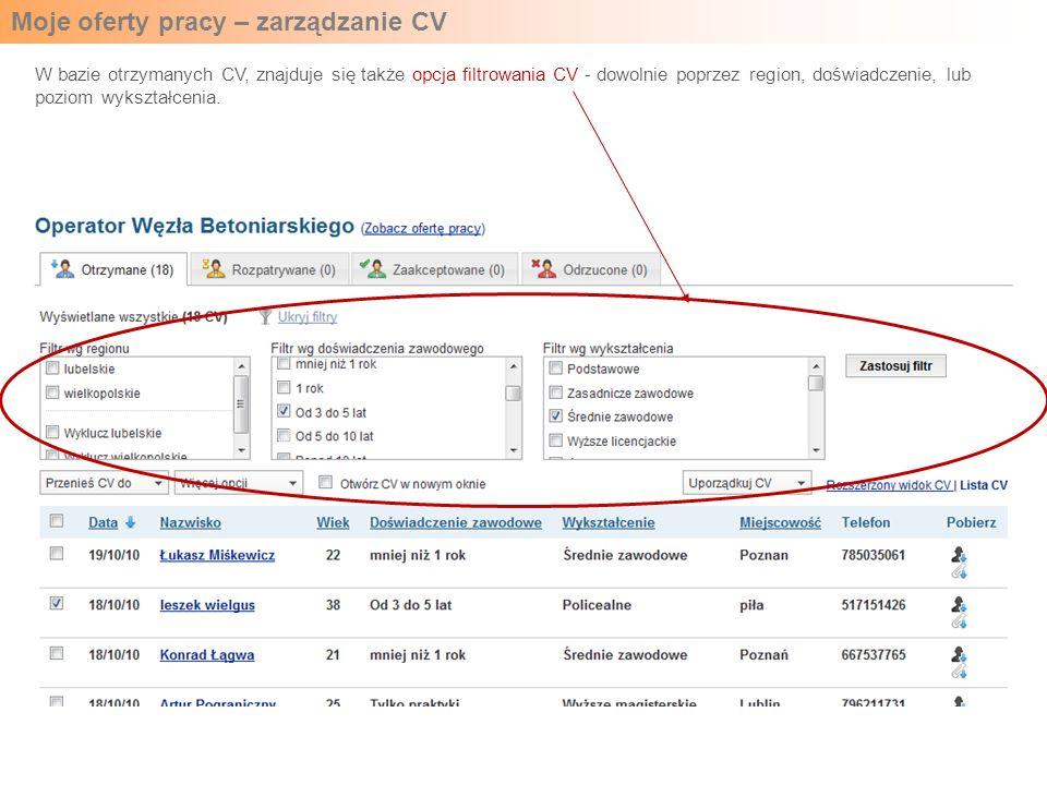 Moje oferty pracy – zarządzanie CV W bazie otrzymanych CV, znajduje się także opcja filtrowania CV - dowolnie poprzez region, doświadczenie, lub poziom wykształcenia.