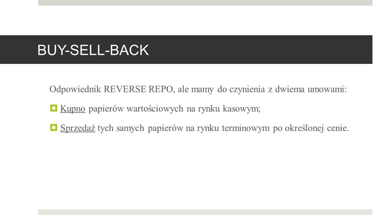 BUY-SELL-BACK Odpowiednik REVERSE REPO, ale mamy do czynienia z dwiema umowami:  Kupno papierów wartościowych na rynku kasowym;  Sprzedaż tych samyc