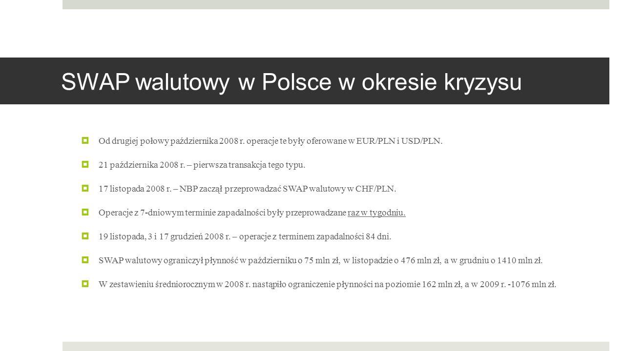 SWAP walutowy w Polsce w okresie kryzysu  Od drugiej połowy października 2008 r. operacje te były oferowane w EUR/PLN i USD/PLN.  21 października 20