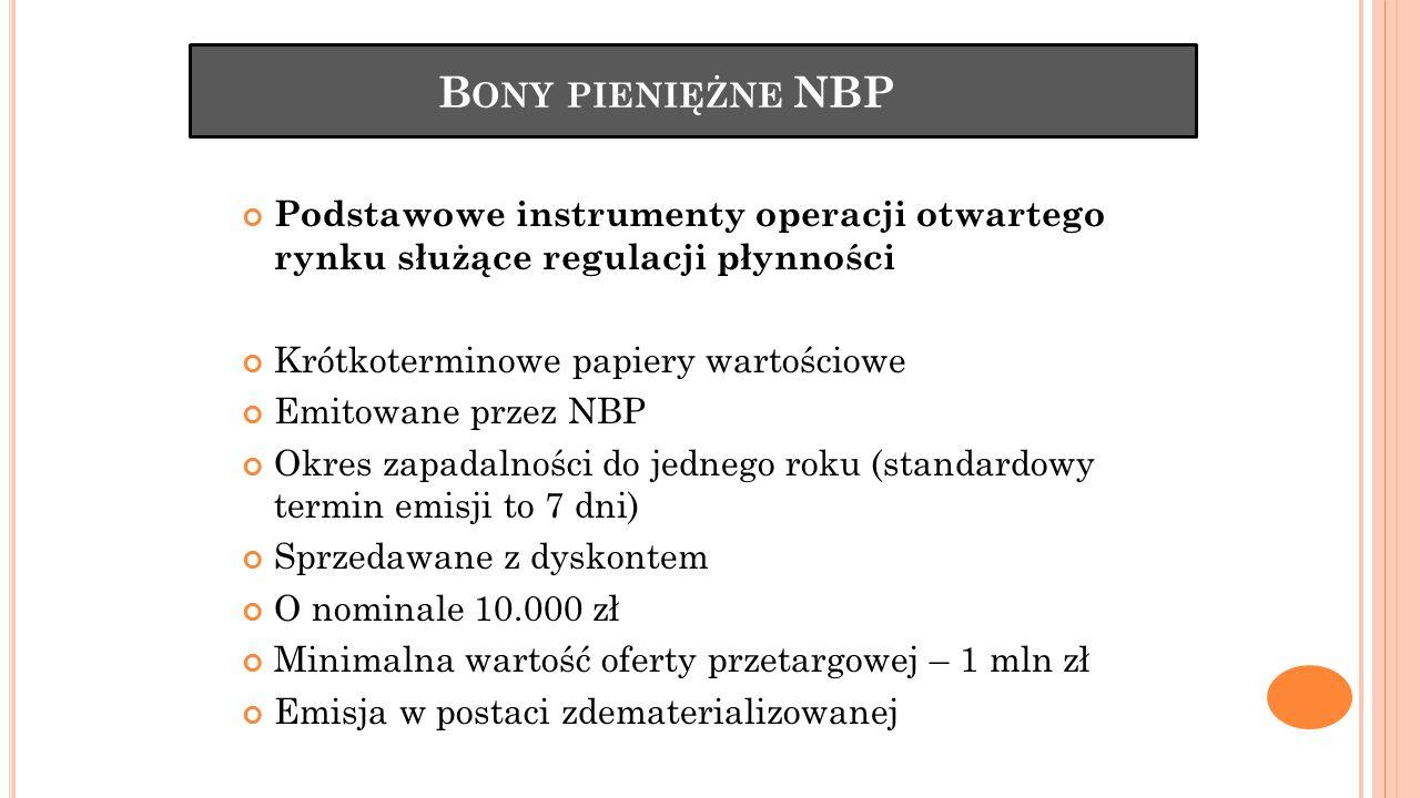 B ONY PIENIĘŻNE NBP Podstawowe instrumenty operacji otwartego rynku służące regulacji płynności Krótkoterminowe papiery wartościowe Emitowane przez NB