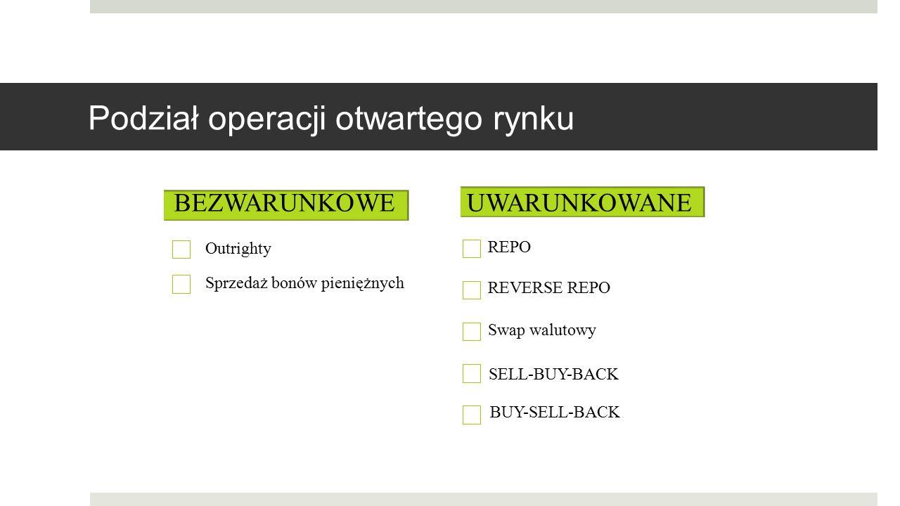 Podział operacji otwartego rynku BEZWARUNKOWE Outrighty Sprzedaż bonów pieniężnych UWARUNKOWAN E REPO REVERSE REPO Swap walutowy SELL-BUY-BACK BUY-SEL