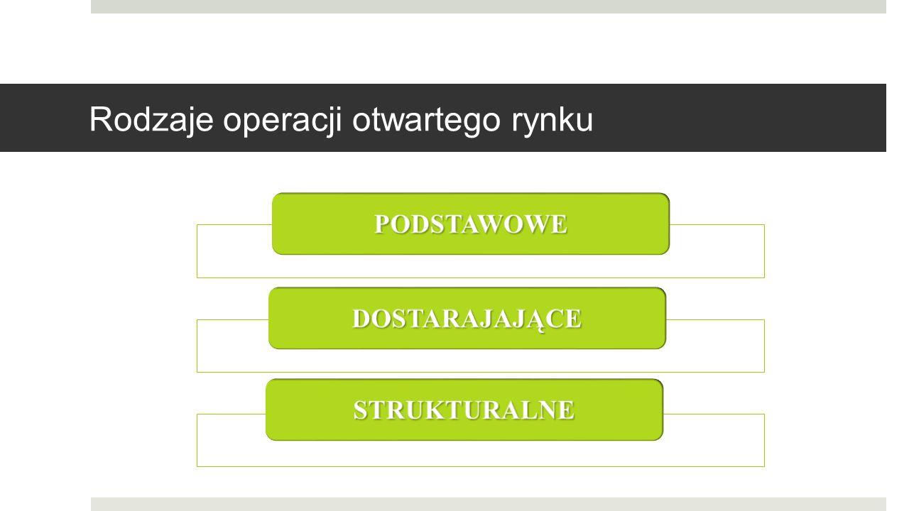 Bony pieniężne NBP  Krótkoterminowe papiery wartościowe emitowane od 1 do 364 dni (7, 14, 28, 91, 182, 273 i 364)  o nominale 10.000 PLN  emitentem jest Narodowy Bank Polski  sprzedawane na rynku pierwotnym z dyskontem