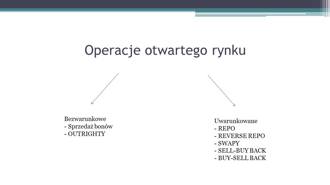 Operacje otwartego rynku Uwarunkowane - REPO - REVERSE REPO - SWAPY - SELL-BUY BACK - BUY-SELL BACK Bezwarunkowe - Sprzedaż bonów - OUTRIGHTY