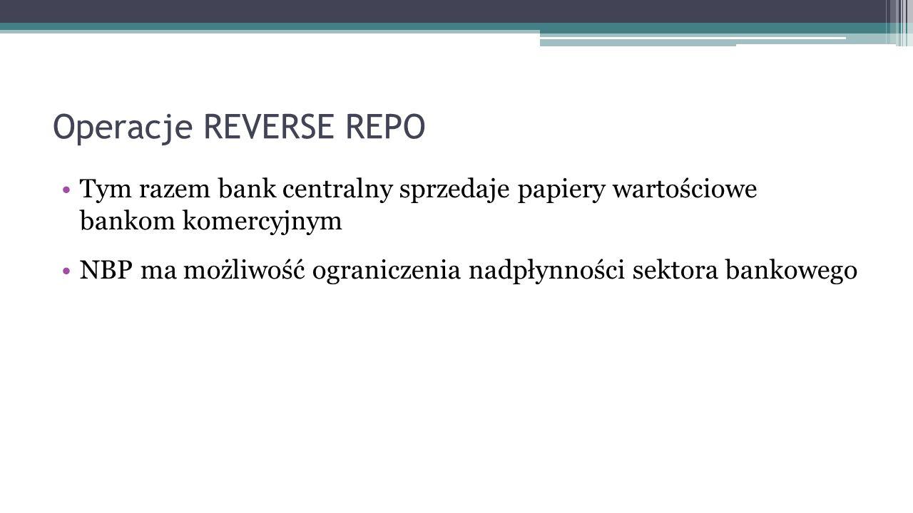 Operacje REVERSE REPO Tym razem bank centralny sprzedaje papiery wartościowe bankom komercyjnym NBP ma możliwość ograniczenia nadpłynności sektora ban