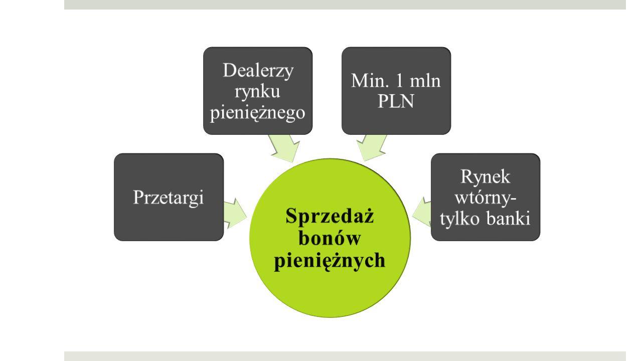 Przetargi Dealerzy rynku pieniężneg o Min. 1 mln PLN Rynek wtórny- tylko banki