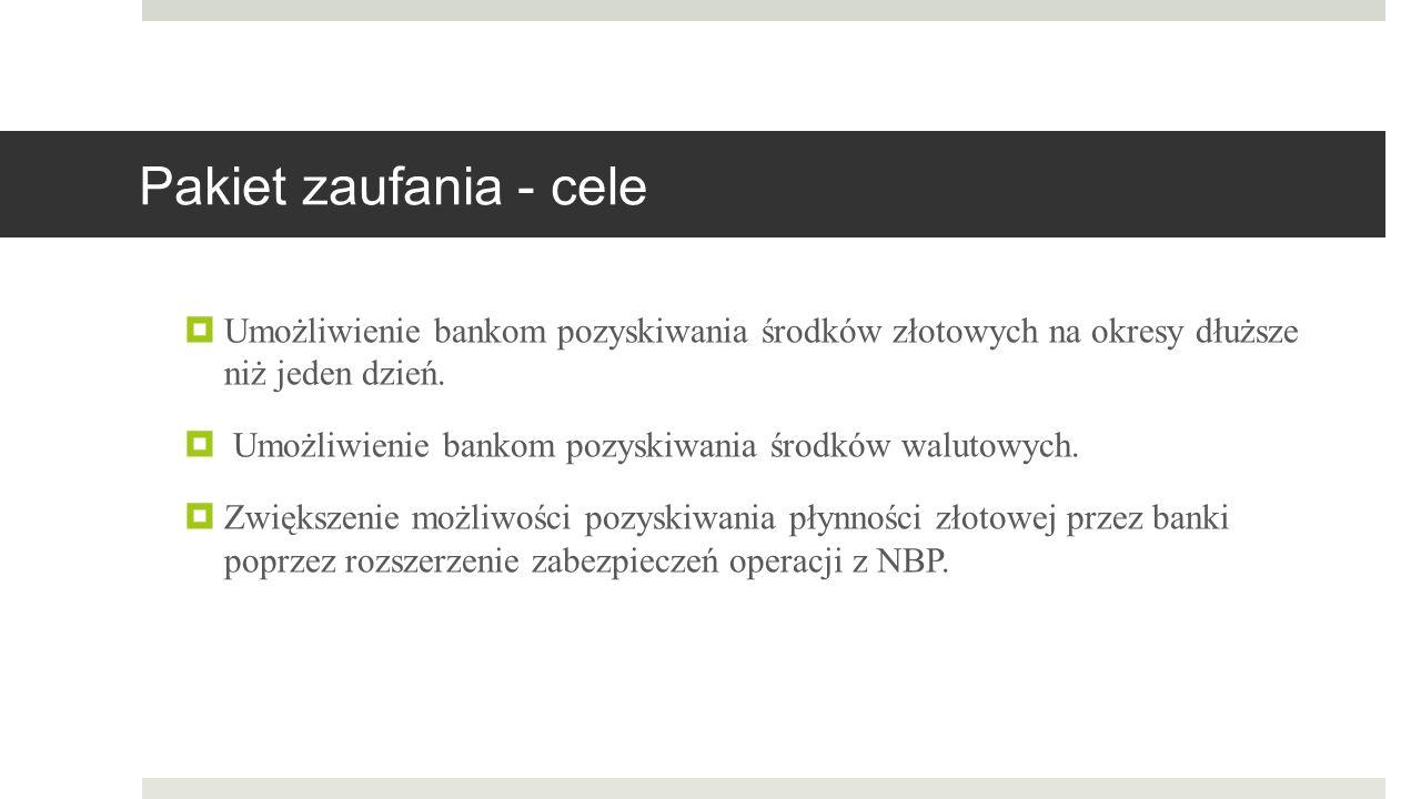 SWAP walutowy w Polsce w okresie kryzysu  Od drugiej połowy października 2008 r.