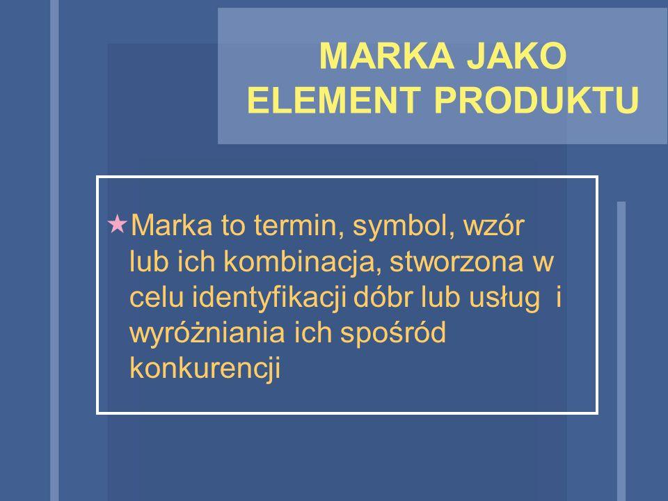 MARKA JAKO ELEMENT PRODUKTU  Marka to termin, symbol, wzór lub ich kombinacja, stworzona w celu identyfikacji dóbr lub usług i wyróżniania ich spośró