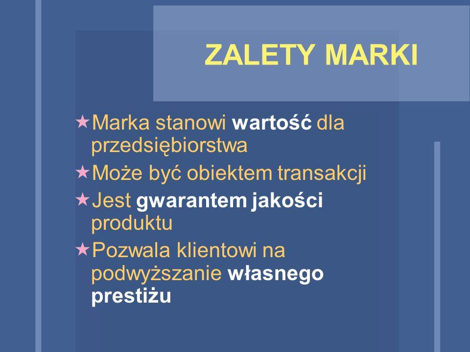 ZALETY MARKI  Marka stanowi wartość dla przedsiębiorstwa  Może być obiektem transakcji  Jest gwarantem jakości produktu  Pozwala klientowi na podw