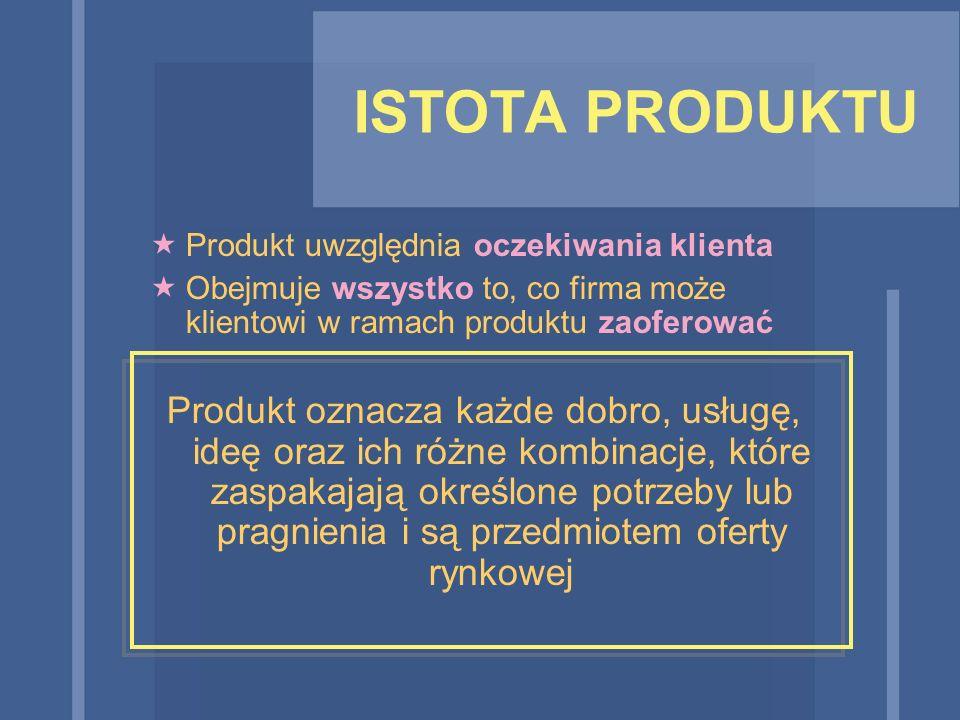 ISTOTA PRODUKTU  Produkt uwzględnia oczekiwania klienta  Obejmuje wszystko to, co firma może klientowi w ramach produktu zaoferować Produkt oznacza