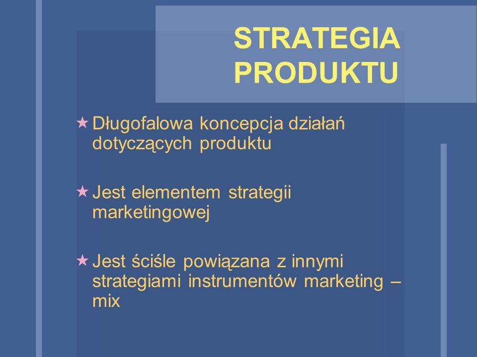 STRATEGIA PRODUKTU  Długofalowa koncepcja działań dotyczących produktu  Jest elementem strategii marketingowej  Jest ściśle powiązana z innymi stra