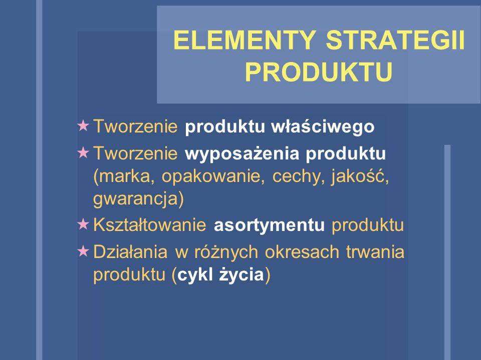 ELEMENTY STRATEGII PRODUKTU  Tworzenie produktu właściwego  Tworzenie wyposażenia produktu (marka, opakowanie, cechy, jakość, gwarancja)  Kształtow