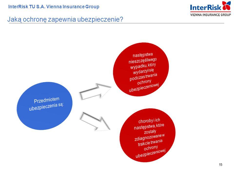 15 InterRisk TU S.A. Vienna Insurance Group 15 Jaką ochronę zapewnia ubezpieczenie?