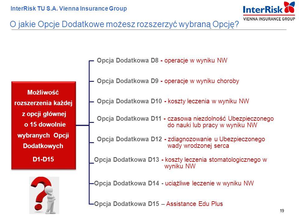 19 InterRisk TU S.A. Vienna Insurance Group 19 O jakie Opcje Dodatkowe możesz rozszerzyć wybraną Opcję?