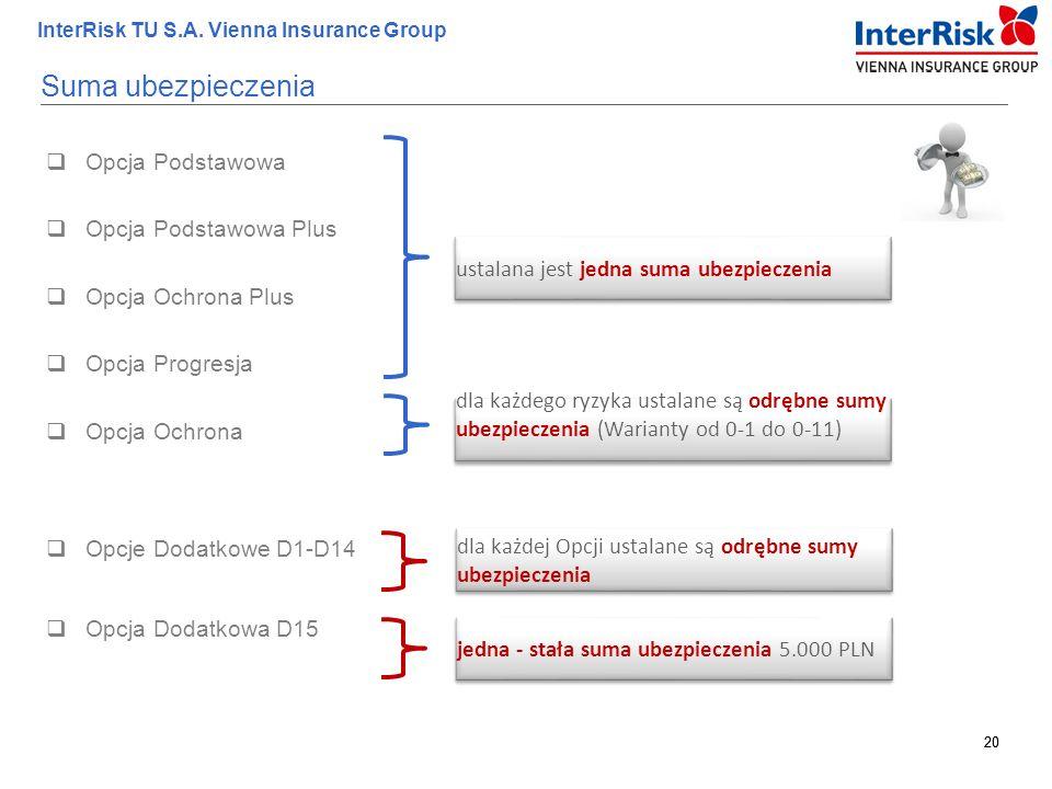 20 InterRisk TU S.A. Vienna Insurance Group 20 Suma ubezpieczenia  Opcja Podstawowa  Opcja Podstawowa Plus  Opcja Ochrona Plus  Opcja Progresja 