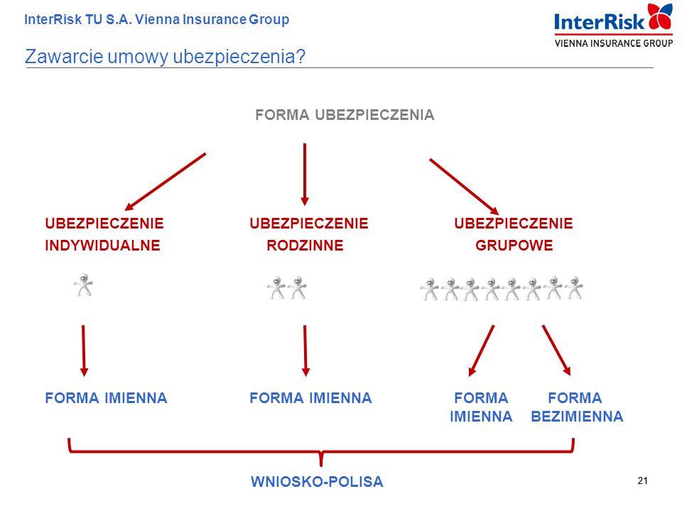 21 InterRisk TU S.A. Vienna Insurance Group 21 Zawarcie umowy ubezpieczenia? FORMA UBEZPIECZENIA UBEZPIECZENIEUBEZPIECZENIEUBEZPIECZENIE INDYWIDUALNE